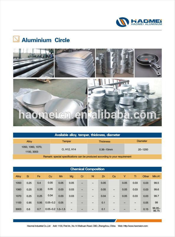 aluminum circle sheet