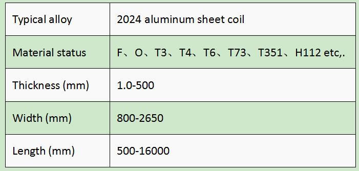 2024 alloy parameter