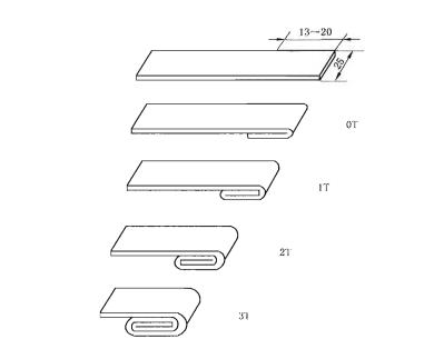 bending test for aluminium roofing coil
